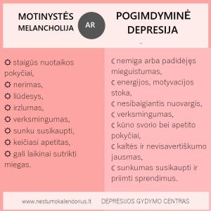 Pogimdyvine_depresija